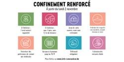 COVID-19 - Confinement renforcé à partir du lundi 2 novembre